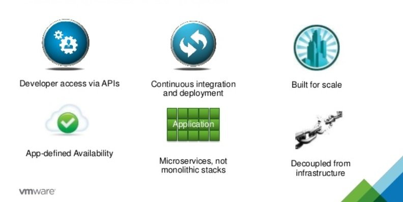 what is cloud-native application